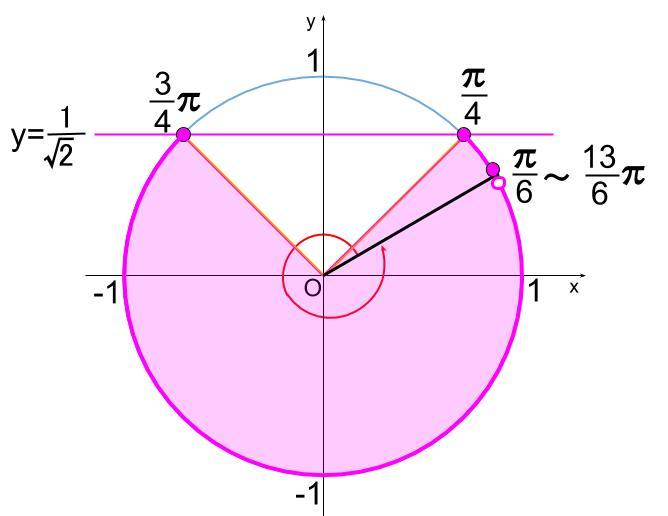 高校数学無料学習サイトko-su- 三角方程式 合成の利用21