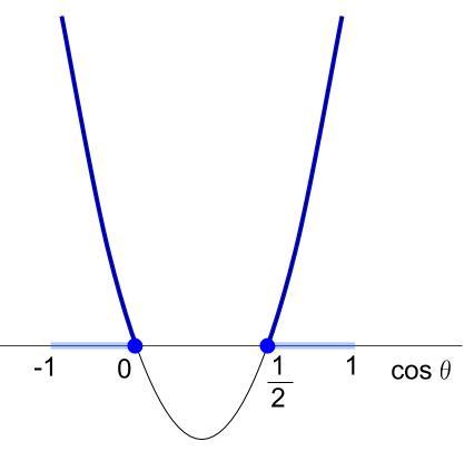 高校数学無料学習サイトko-su- 三角方程式 2倍角の利用1