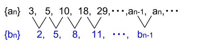 高校数学無料学習サイトko-su- 数列 階差数列1-3