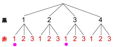 高校数学無料学習サイトko-su- 独立事象の確率02