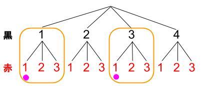 高校数学無料学習サイトko-su- 独立事象の確率04