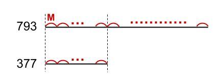 高校数学無料学習サイトko-su- ユークリッドの互除法01