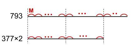 高校数学無料学習サイトko-su- ユークリッドの互除法02