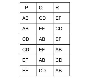 高校数学無料学習サイトko-su- 場合の数 組合せ練習2
