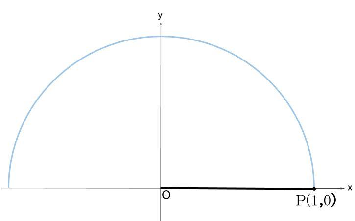 高校数学無料学習サイトko-su- 三角比 0°