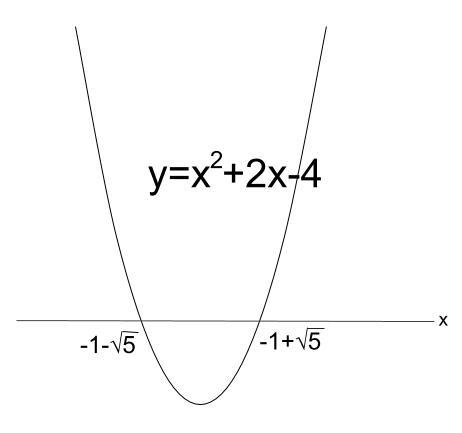 高校数学無料学習サイトko-su- 2次不等式 x軸との共有点2個 3