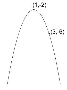 高校数学無料学習サイトko-su- 2次関数の決定 最大値1