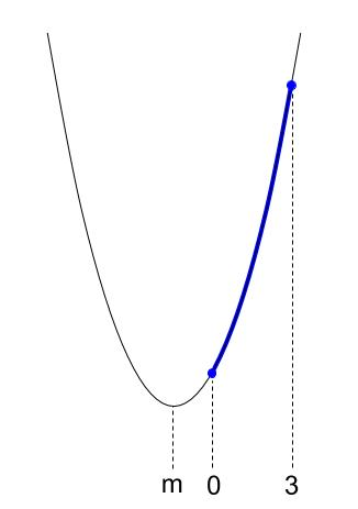 高校数学無料学習サイトko-su- 2次関数 文字係数の最大値1