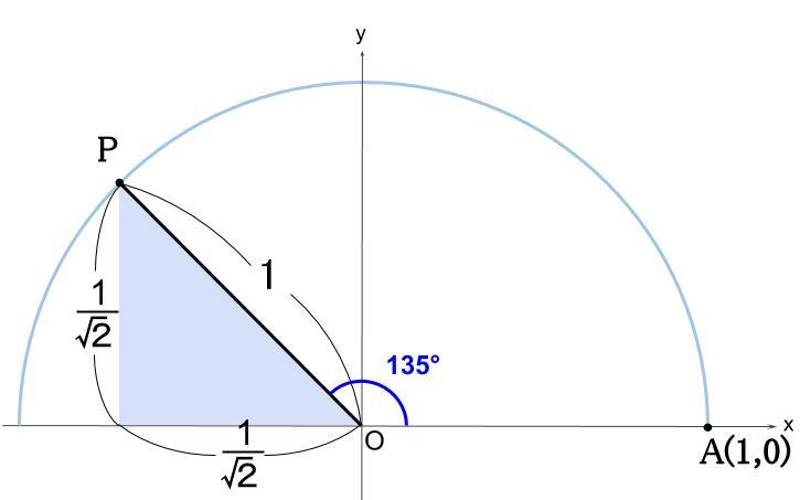 高校数学無料学習サイトko-su- 三角比 cos135-3