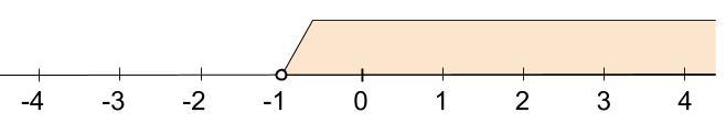 高校数学無料学習サイトko-su- 不等号3