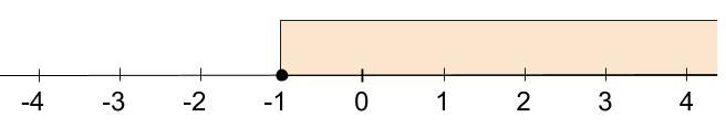 高校数学無料学習サイトko-su- 不等号4