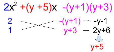高校数学無料学習サイトko-su- 文字係数のたすき掛けの因数分解13