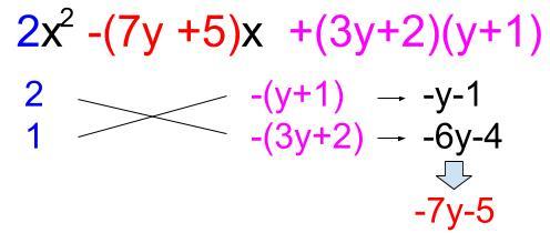 高校数学無料学習サイトko-su- 文字係数のたすき掛けの因数分解14