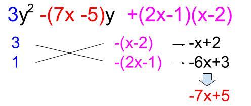 高校数学無料学習サイトko-su- 文字係数のたすき掛けの因数分解15
