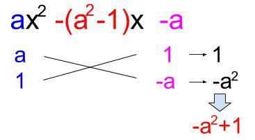 高校数学無料学習サイトko-su- 文字係数のたすき掛けの因数分解1