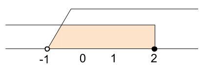 高校数学無料学習サイトko-su- 連立不等式3-2