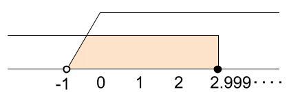 高校数学無料学習サイトko-su- 連立不等式3-3