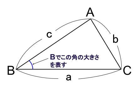 高校数学無料学習サイトko-su- 正弦定理 三角形 準備2