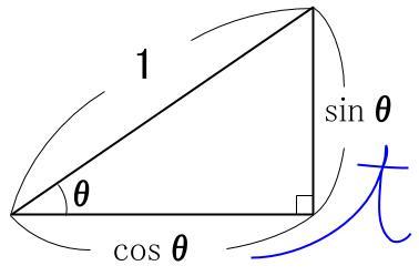 高校数学無料学習サイトko-su- 三角比 相互関係 図1
