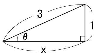 高校数学無料学習サイトko-su- 三角比 相互関係 別解図2