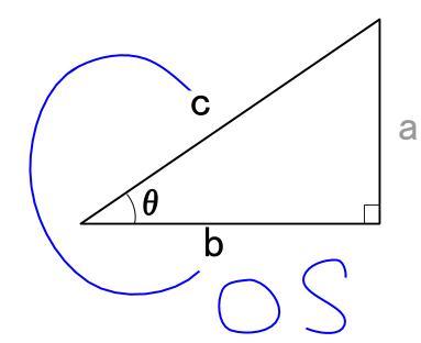 高校数学無料学習サイトko-su- 三角比 余弦