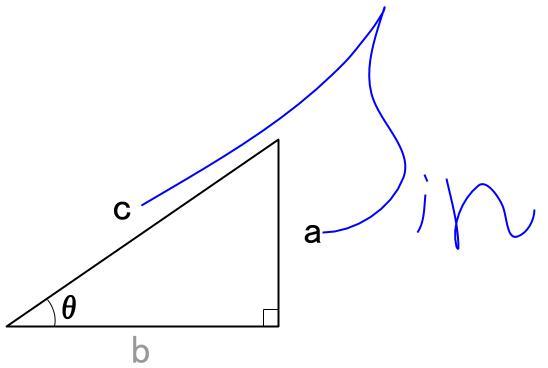 高校数学無料学習サイトko-su- 三角比 正弦