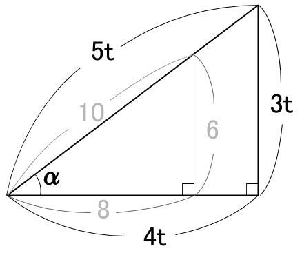 高校数学無料学習サイトko-su- 三角比 相似