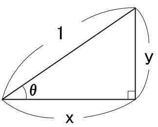 高校数学無料学習サイトko-su- 三角比 斜辺1の直角三角形