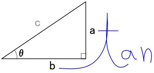 高校数学無料学習サイトko-su- 三角比 正接