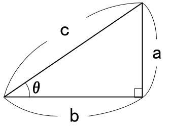高校数学無料学習サイトko-su- 三角比 導入図1