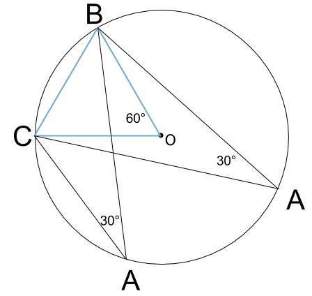 高校数学無料学習サイトko-su- 正弦定理 外接円と具体図1