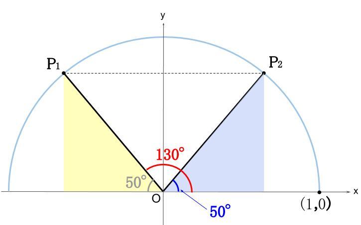 高校数学無料学習サイトko-su- 三角比 sin130