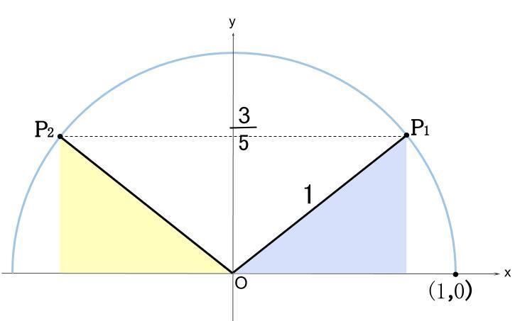 高校数学無料学習サイトko-su- 三角比 sin3-5