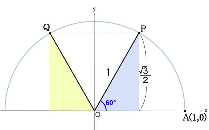 高校数学無料学習サイトko-su- 三角比 sin60,120-3