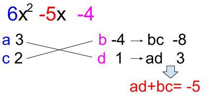 高校数学無料学習サイトko-su- たすき掛けの因数分解10