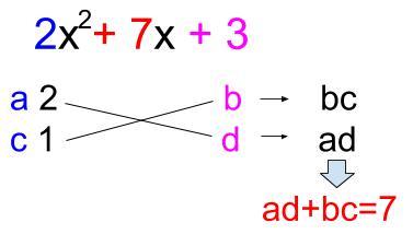 高校数学無料学習サイトko-su- たすき掛けの因数分解2