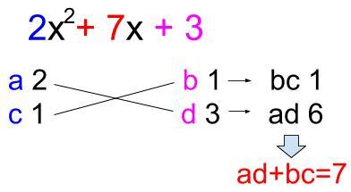 高校数学無料学習サイトko-su- たすき掛けの因数分解3