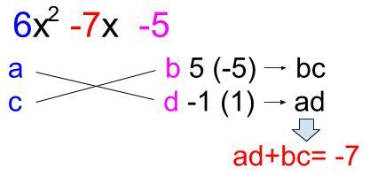 高校数学無料学習サイトko-su- たすき掛けの因数分解4
