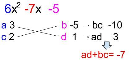 高校数学無料学習サイトko-su- たすき掛けの因数分解5