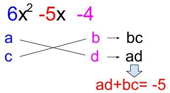 高校数学無料学習サイトko-su- たすき掛けの因数分解6