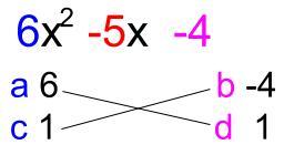 高校数学無料学習サイトko-su- たすき掛けの因数分解7
