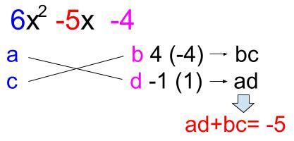 高校数学無料学習サイトko-su- たすき掛けの因数分解8