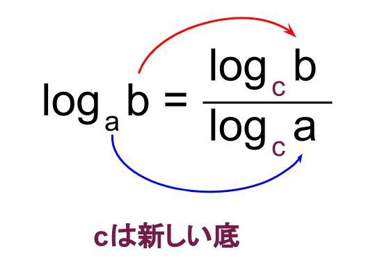 高校数学無料学習サイトko-su- 対数 底の変換公式1