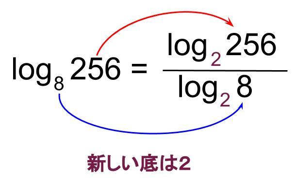 高校数学無料学習サイトko-su- 対数 底の変換公式2