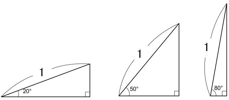 高校数学無料学習サイトko-su- 三角比 単位への拡張 図1
