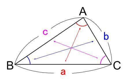 高校数学無料学習サイトko-su- 余弦定理はじめの図