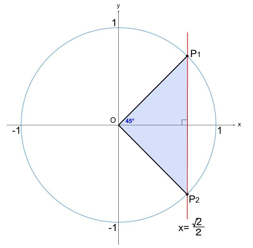 高校数学無料学習サイトko-su- 三角関数 方程式2