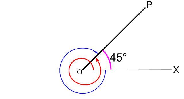 高校数学無料学習サイトko-su- 三角関数 一般角45°