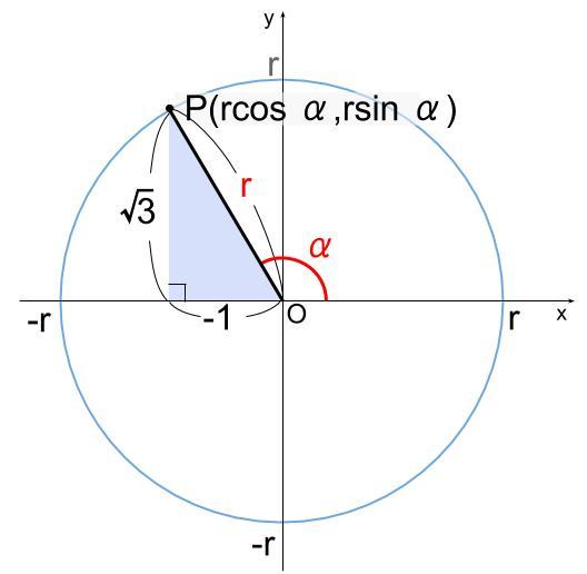 高校数学無料学習サイトko-su- 三角関数の合成の完成1-2
