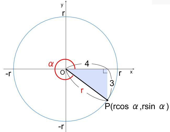 高校数学無料学習サイトko-su- 三角関数の合成の完成3